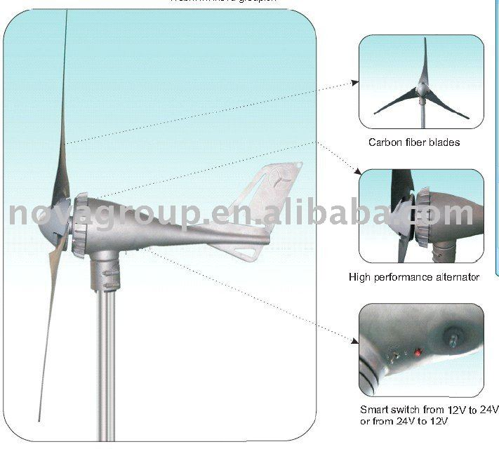 wind generator 600W-land/marine type,1 unit=2 unit,can output 12V and 24V&build in controller,40% ship fee+100%positive feedback