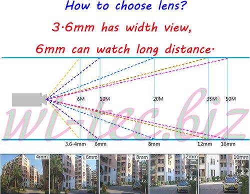 WIFI 720P IR Security Bullet ONVIF Waterproof Night Vision P2P IP Cam IR Cut 1.0MP Network Megapixel Camera Support SD Card