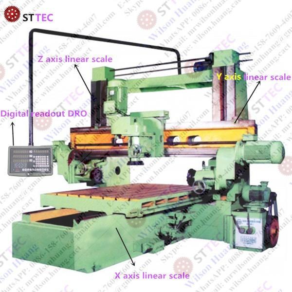 gantry type milling DRO