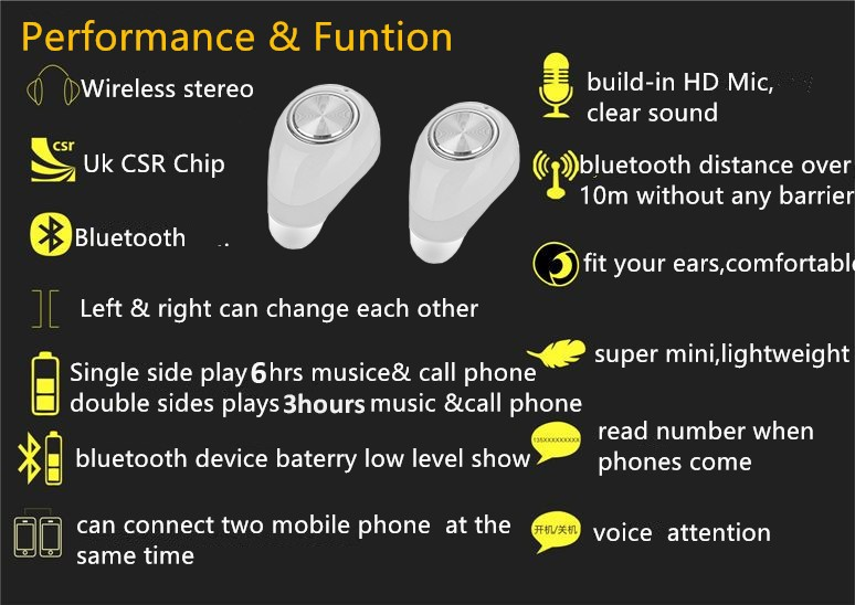 Mini Twins True Stereo Bluetooth Earphone TWS Wireless Bluetooth Earphones Handfree Earbuds Headset For iPhone Samsung Phones