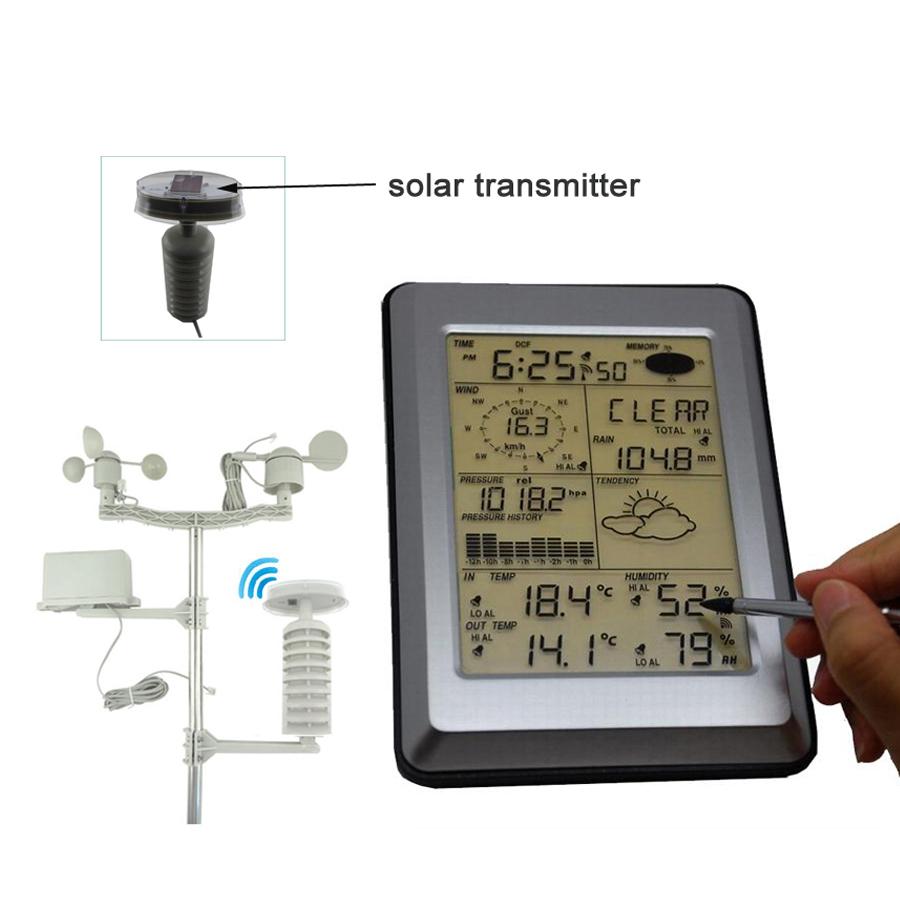 Термометрические приборы из Китая