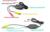2.4 Ghz Wireless kit RCA AV AVIN Video Transmitter Receiver Reverse trigger line for car dvd monitor GPS to car rear view camera