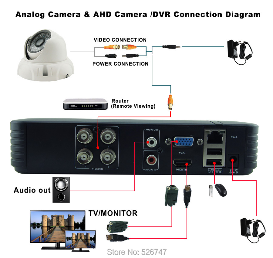 New 4ch Full D1 Dvr Real Time Recording 4 Channel