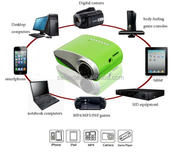 Hot selling 60 lumens led lcd projector home theater for Iphone 5 projector price