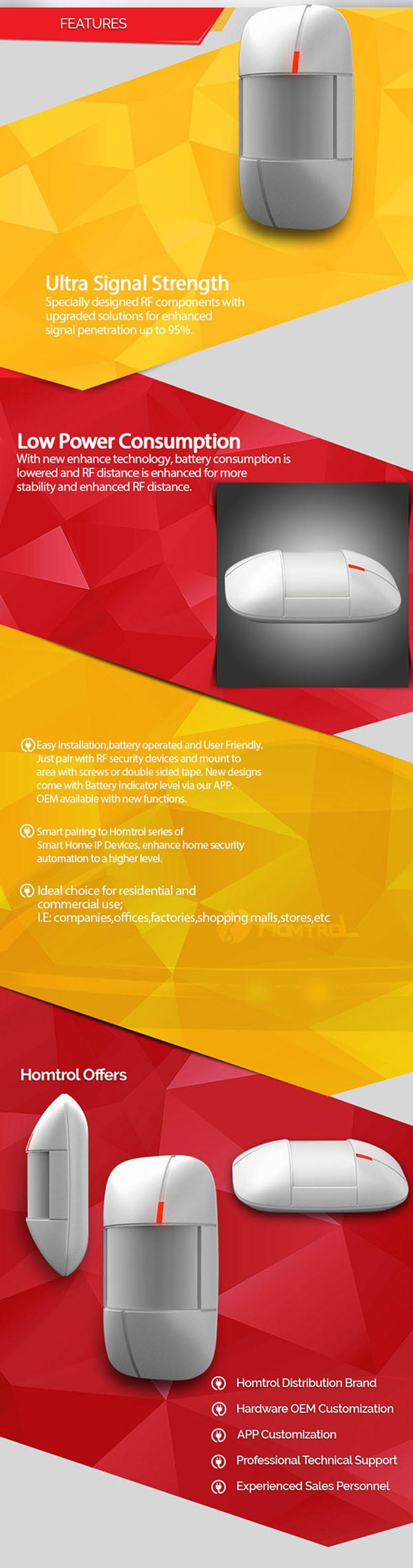 Homtrol New Creative Home and Security RF Wireless PIR Motion Detector Sensor c
