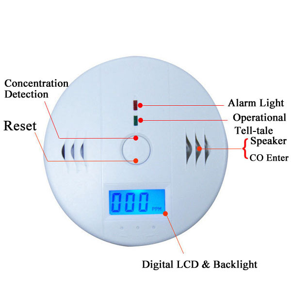 2015 High Sensitive Digital LCD Backlight Carbon Monoxide Detector Tester Poisoning CO Gas Sensor Alarm for Home Security Safety(China (Mainland))