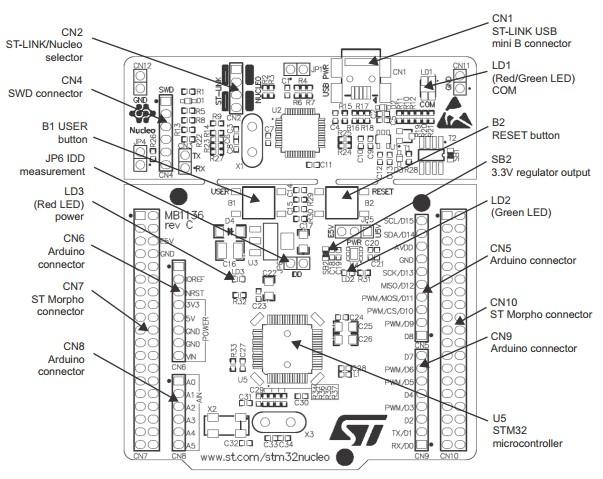 STM32 Nucleo-F091RC STM32F091RCT6 Integrates ST-LINK/V2 Debugger Development Board Kit Supports ST Morpho Headers