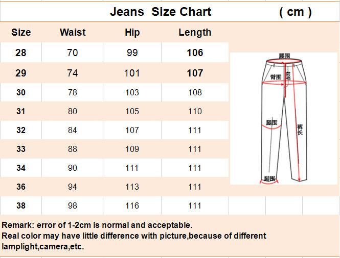 Известные джинсы с доставкой