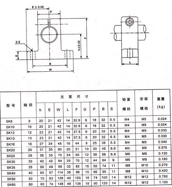 Линейные направляющие CNC 10pcs/lot 12 SK12