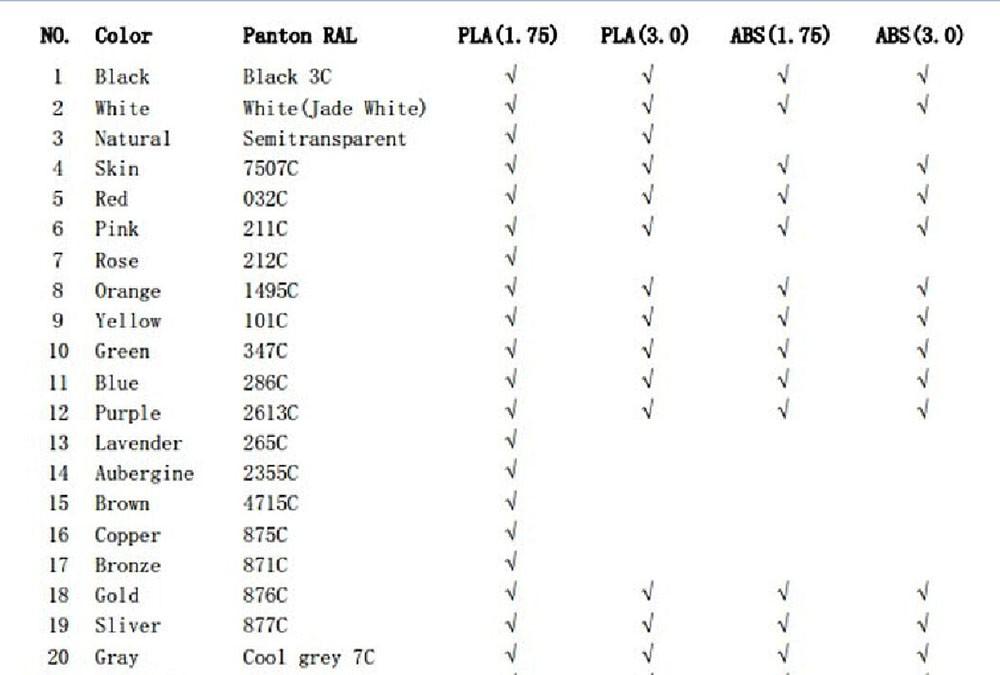 Black 3D Printer Filaments PLA 1.75/3.00mm for Makerbot Reprap Mendel UP Machine 1kg(2.2lb)