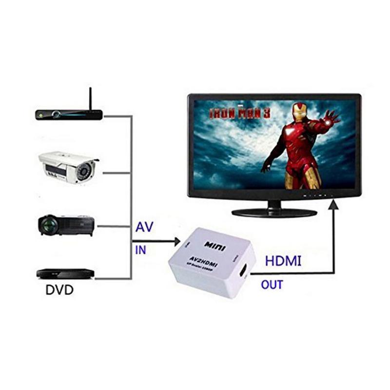 NEW HDMI to AV Adapter HDMI to CVBS Converter HDMI 1080P RCA Signal Adapter NTSC PAL Adapter for TV PS3 VHS VCR DVD(China (Mainland))
