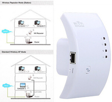 wireless 200pcs/lot 802.11N/B/G computer networking Range Expander Wifi Router Wifi Repeater 300M 2dBi Antennas Signal Boosters(China (Mainland))