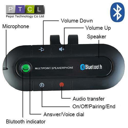 SunVisor Bluetooth HandsFree Car Kit Drop Shipping(China (Mainland))
