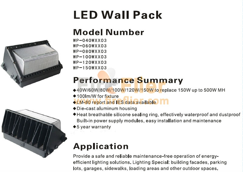 Led wall pack light pc cover