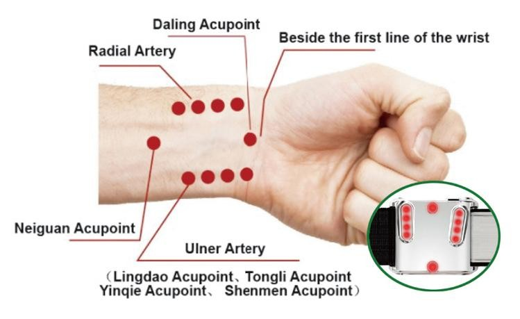 china acupuncture new technology laser therapy lllt watch laspot(China (Mainland))