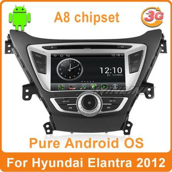 """New 2015 V8-Disc 8"""" Two Din 3G WIFI Pure Android 4.0 for Hyundai Elantra Car DVD Player Car GPS Navigation System TV 1080P Video"""