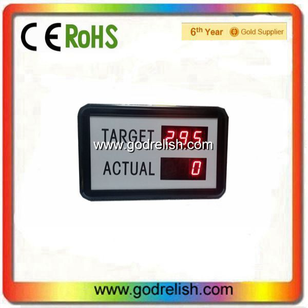 """High 1.5"""" Brightness 3 digits 2lines led production scoreboard for Industrial Use led production counter(China (Mainland))"""