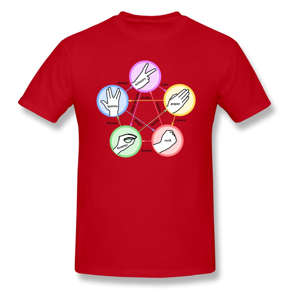 100 cotton men t shirt rock scissors paper toaster quinto for T shirt with own logo