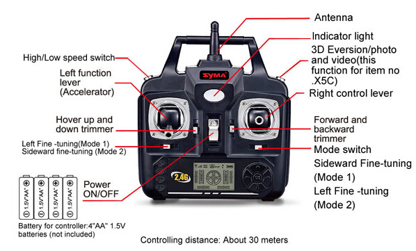 syma x5c quadcopter transmitter