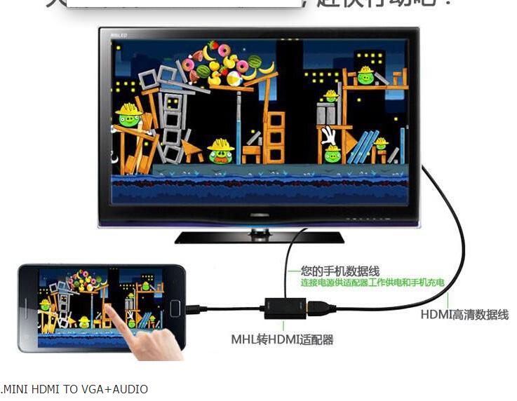 Mini Usb Otg Lan Cable