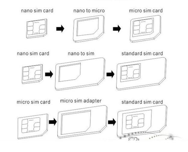 Wholesale Stander Sim Card Sim Card&Amp;Tools,4 In 1 Nano Sim Card