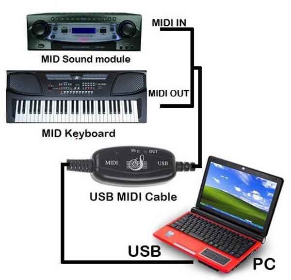 Как скачать музыку с компьютера на плеер через кабель