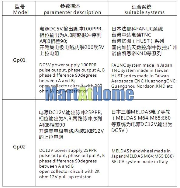 2019 5 Axis Wireless Electronic Mpg Manual Pulse Generator Support Siemens Mitsubishi Fanuc Wiring Diagram