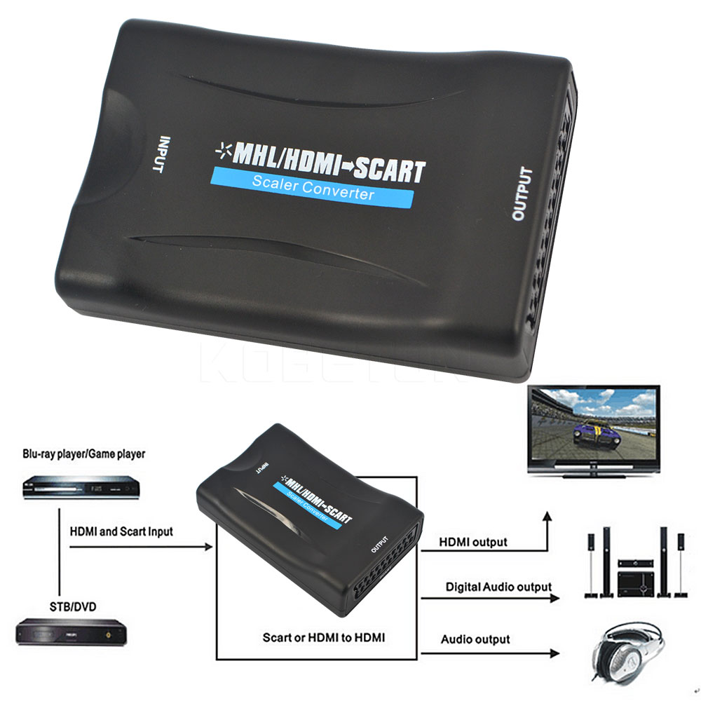 1080P HDMI to SCART Video Audio Upscale Converter AV Signal Adapter HD Receiver TV DVD US/EU Power Plug(China (Mainland))