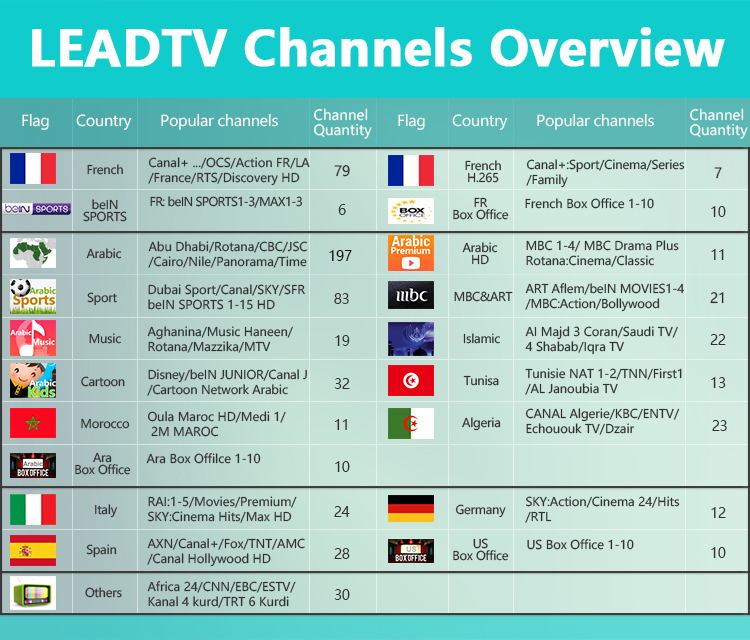LEADTV channel overview