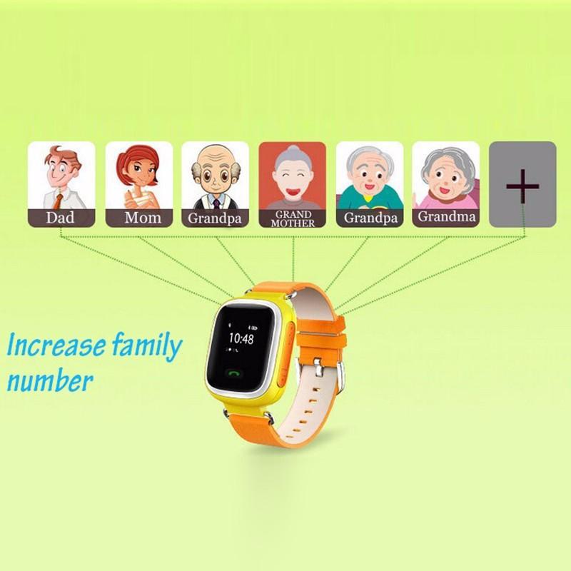 Малыш SOS Смарт Наручные Часы GPS Вызова Расположение Finder Locator Устройства Трекер для Kid Safe Anti Потерянный Монитор Младенца Подарок