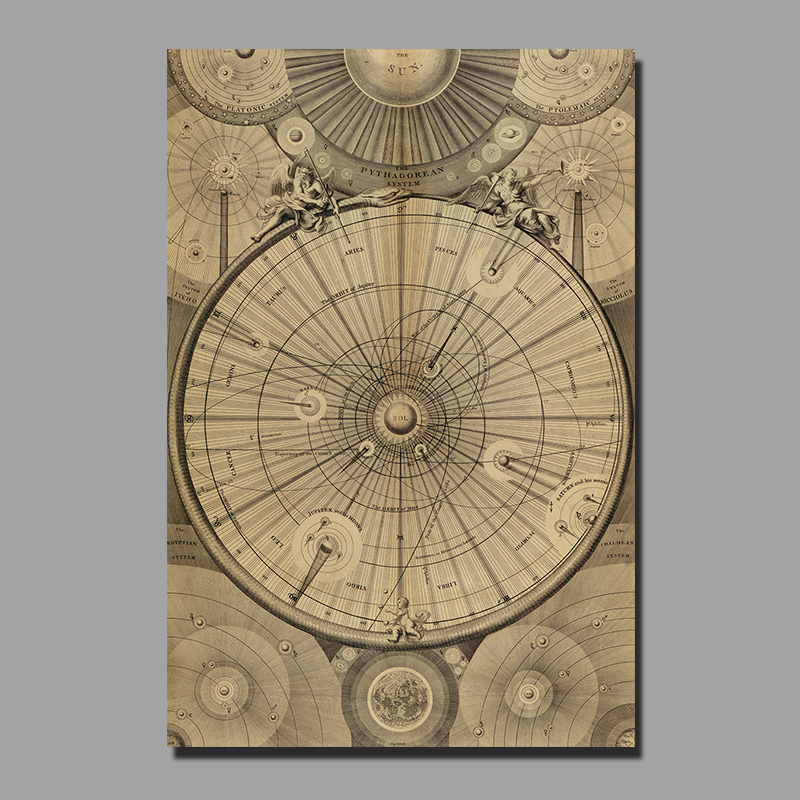 Retro Fashion stars Map Planet picture decoration old wall art pictures universe Canvas Painting for living room print unframed(China (Mainland))