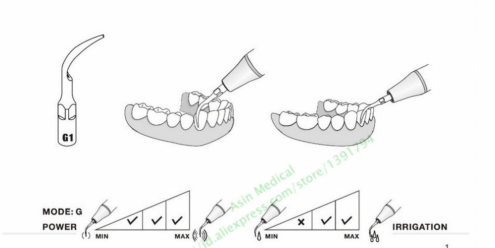 3 pcs E2 Dental Ultrasonic Scaler Endodontics Tip Files
