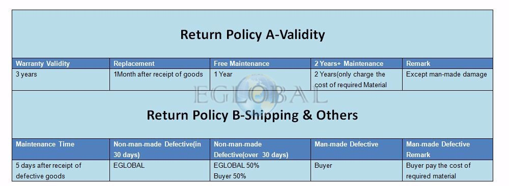returning policy-2