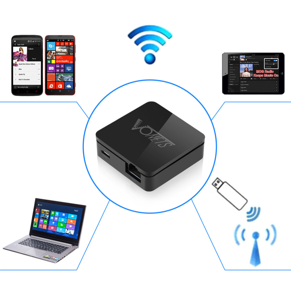 Vonets VAR11N PLUS 300Mbps WIFI Router AP Server Wireless Network Portable Nano Size for Travel Home USB Power Mini WIFI Router(China (Mainland))