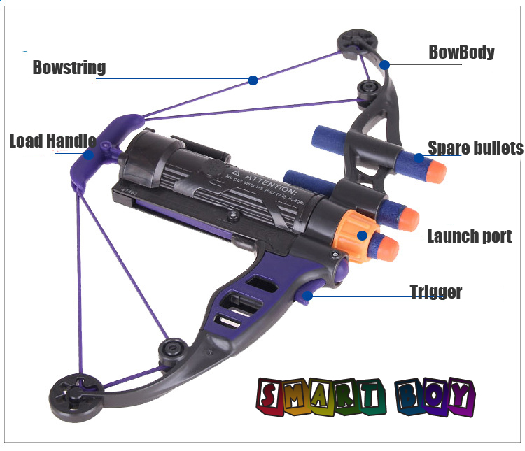 Cosplay Hawkeye Bow nerf gun bow Shoot soft bullet Arrow For Boy&Girl toy gun Kid Gift Makes you Kid cool and different!!(China (Mainland))