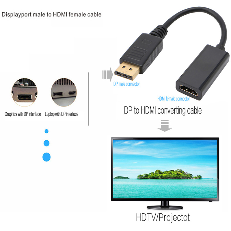 132005347621 additionally Proster Us Inc likewise Viewtopic further Coax To Hdmi also Cable Wire Coax Vs Digital. on spdif cable walmart