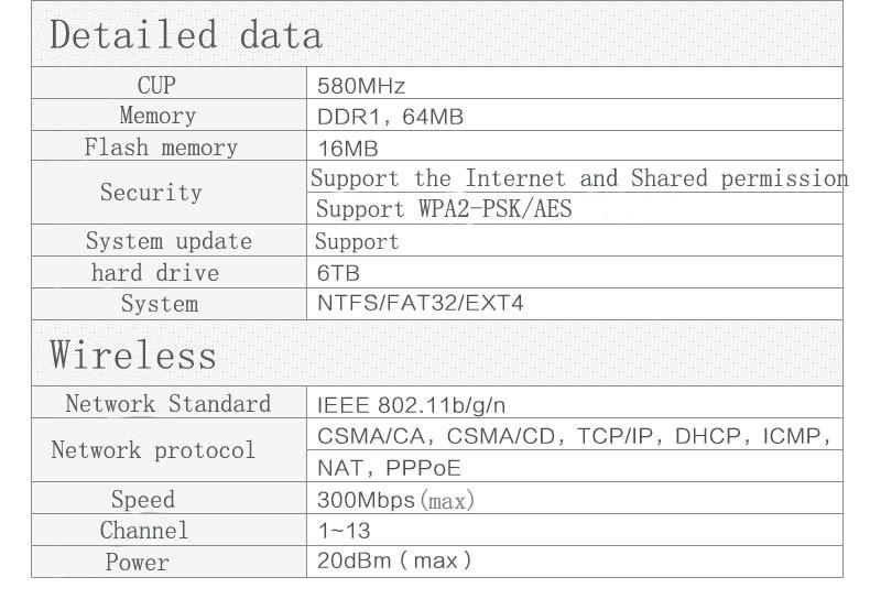 ถูก กรณีhd 3.5 2.5นิ้วusb 3.0สำหรับsata hdd ssdได้ถึง6ไตรโลไบต์กับWifiไร้สายเราเตอร์กรณีฮาร์ดดิสก์ภายนอก