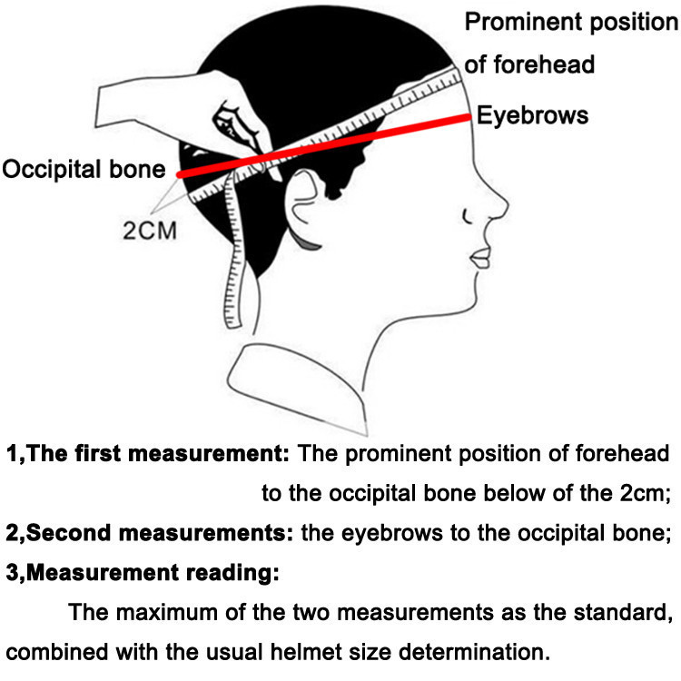 measure head