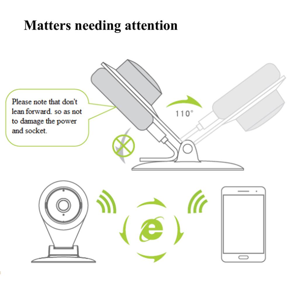 matters needing attention