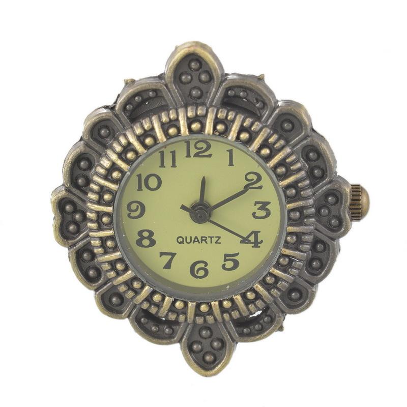 Циферблаты часов из Китая