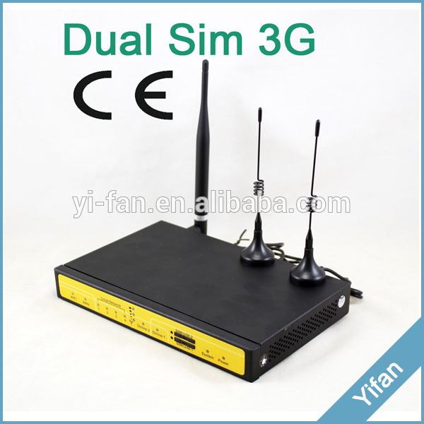 support VPN F3446 3G dual sim wifi router with external antenna(China (Mainland))