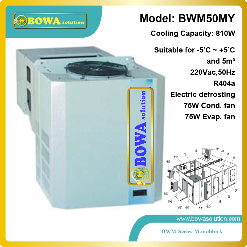 810W all-in-one refrigeraton plant suitable for 5m3 cold room easy to replace and maintain saving aftersales costs(China (Mainland))