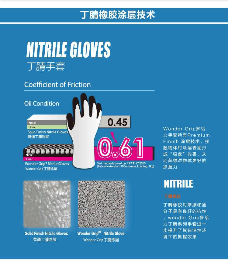 full oil resistance safety glove gardening labor glove comfortable wear-resistant water proof work glove