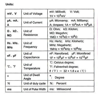 E04-023_units_1