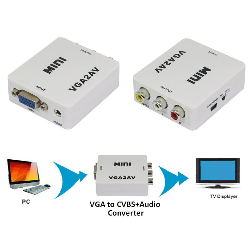 1pcs Mini Composite Video AV S-Video RCA to PC Laptop VGA TV Converter Adapter Box New Free Shipping Hot New(China (Mainland))
