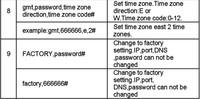 гарантированное 100% 4 группы автомобилей gps трекера gt02a google ссылку реального времени отслеживания