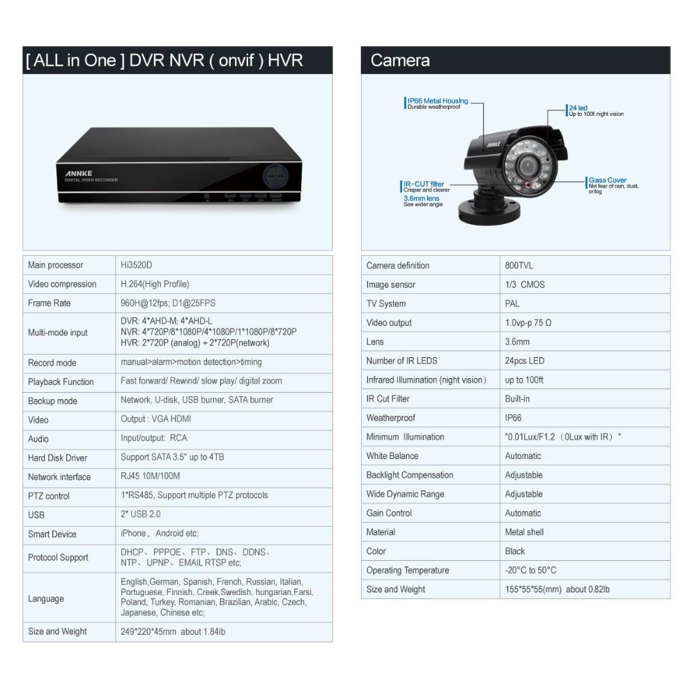 ANNKE & SANNCE 4CH 960H HD DVR kits1080P NVR CCTV System