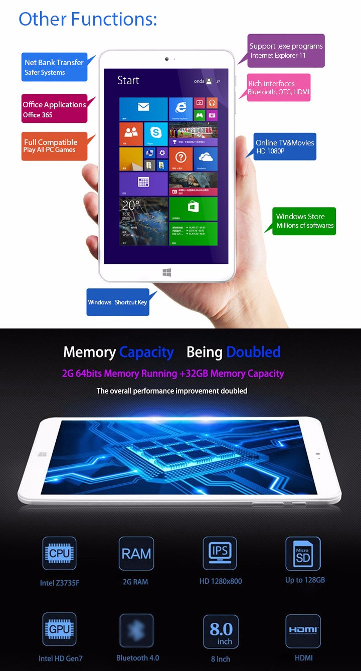 NEW Original ONDA V820W 8.0 Inch Dual OS Windows 10+ Android 4.4 Tablet PC Quad Core Z3735F 2+32GB IPS Screen Camera Bluetooth
