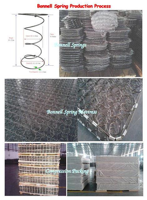 firm &soft bonnell coils mattress in foshan hm-80