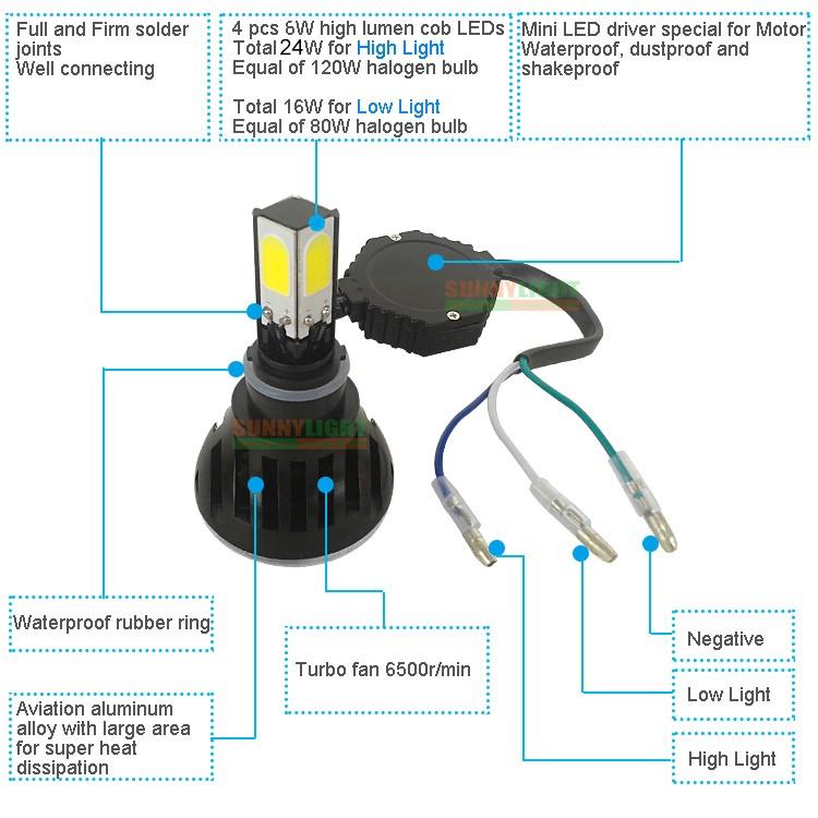 17- led p43t BA20d motorcycle head light headlight headlamp replacement original halogen bulb